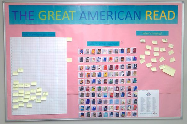 The Great American Read bulletin board in the staff break room at Spokane Valley Library