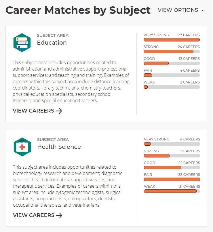 Career Matches by Subject